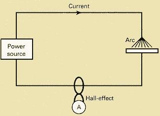 Measurement of Arc Welding parameters